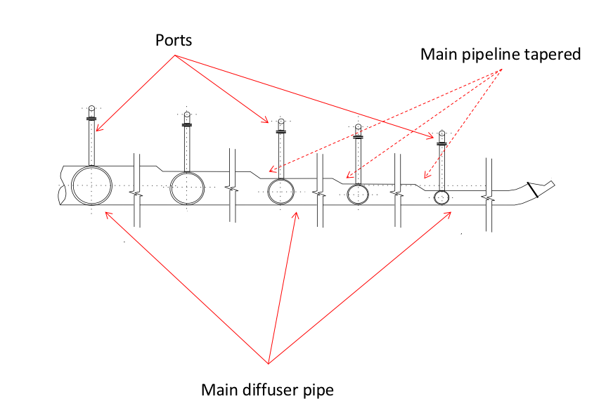 Diffuser configurations of Seawater intake