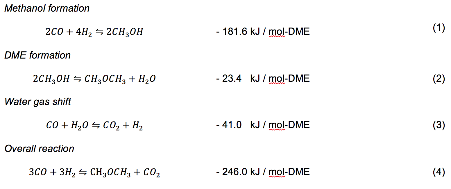 DME Reactions