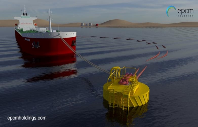 Single Point Mooring Spm Calm Buoy Systems The