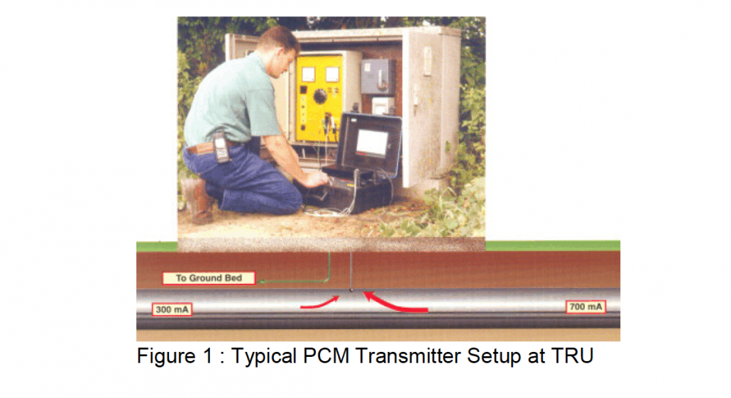 Pipeline Current Mapping (PCM) Survey